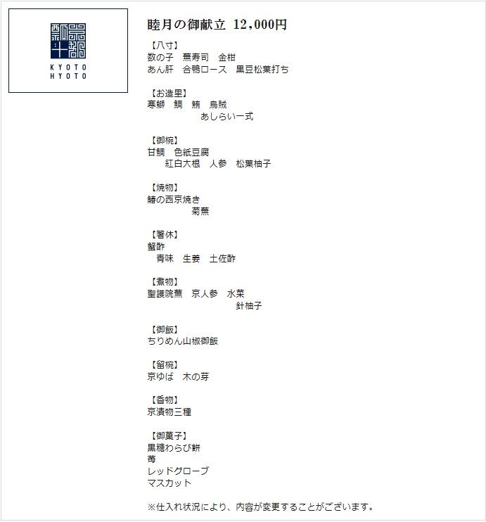 kyoto120000